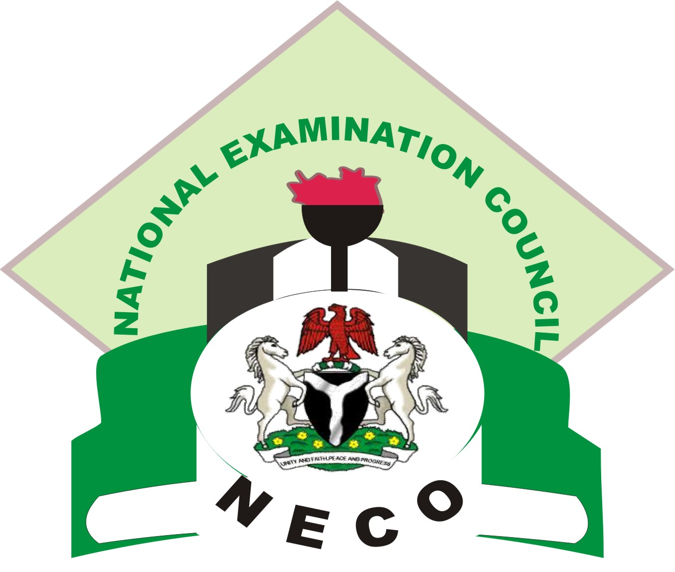 Civic Education NECO Questions 2019 and OBJ & Theory Answers