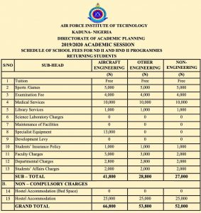AFIT School Fees
