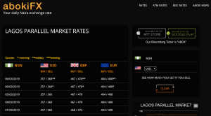Abokifx 2019 Black Market Exchange Rate