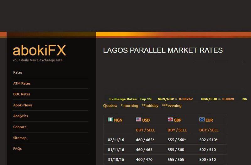 Abokifx 2020 Current Black Market Exchange Rate in Nigeria