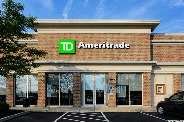 Can a tfsa trade options td bank