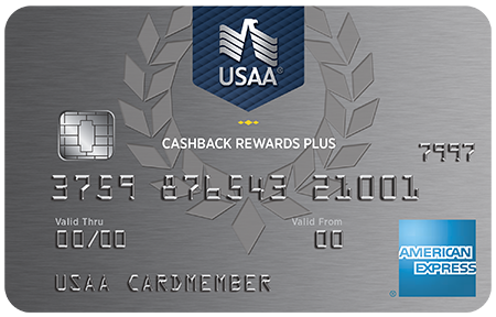 How to Access American Express Credit Card Login Portal 2020