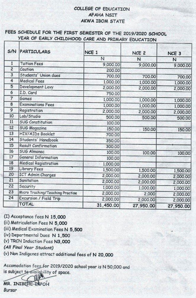 School Fees1