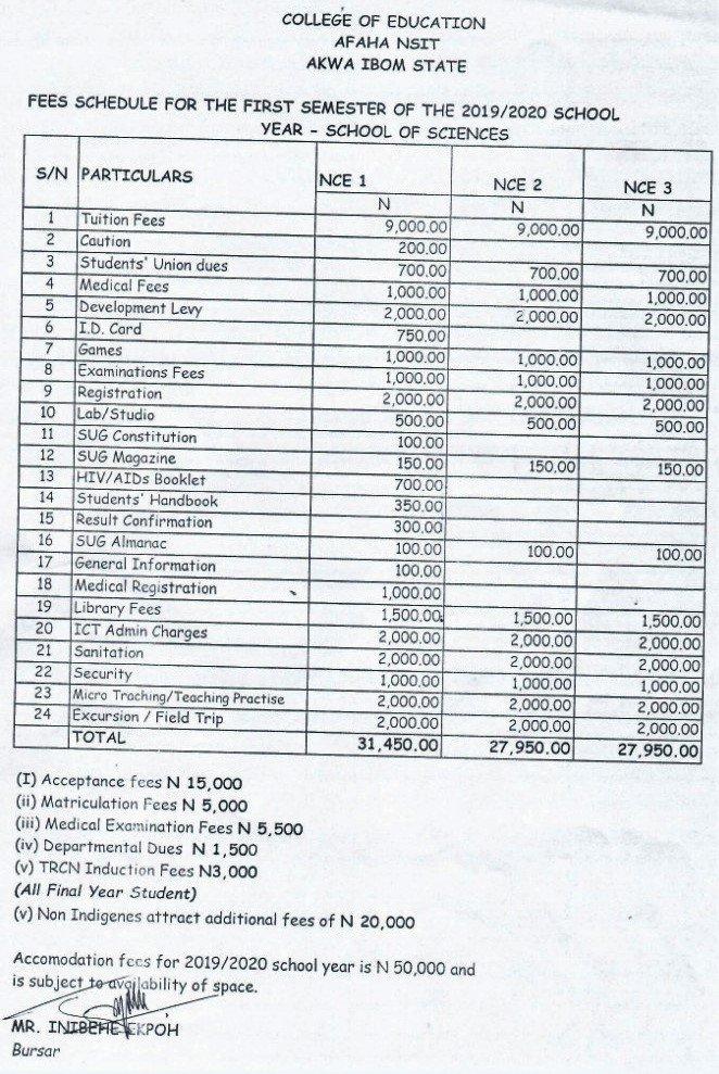School Fees3