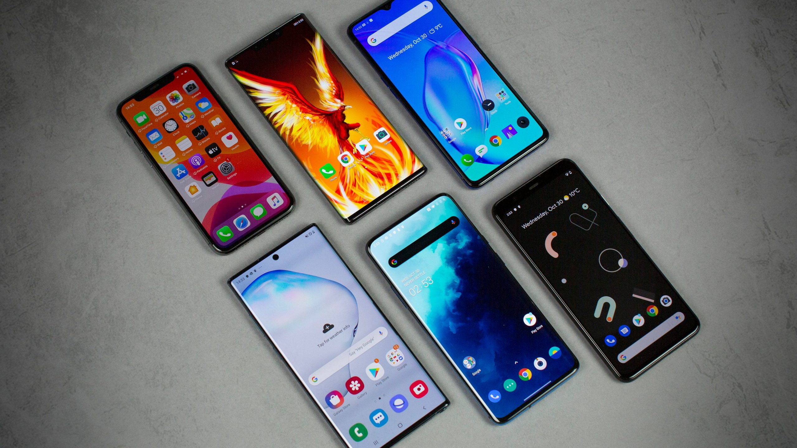 10 Things to Consider Before Purchasing a Smartphone