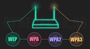 Was Sie über WPA und WPA2 wissen müssen