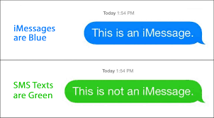 10 Major Differences between Texting and iMessage