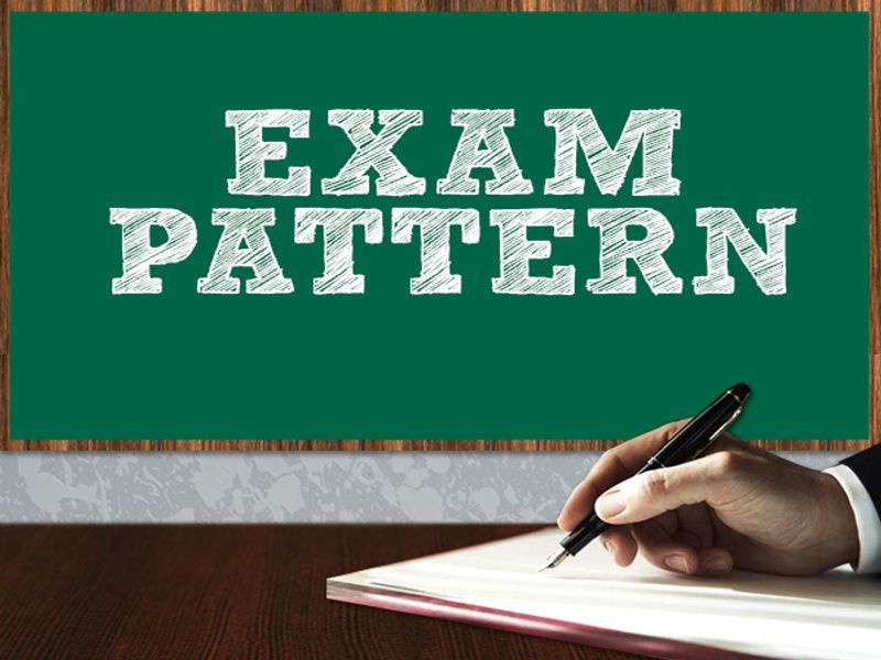 VITEEE 2020 Exam Pattern & Marking Scheme   Check Here