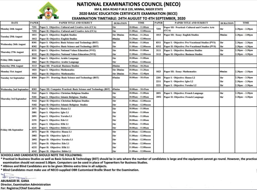 Junior WAEC Time Table 2