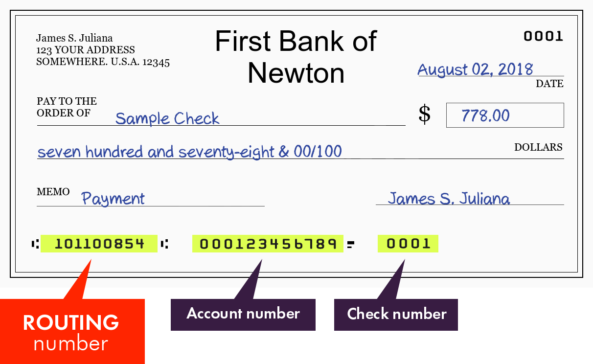 About First Bank of Newton and Southern First Bank |Get Information Here