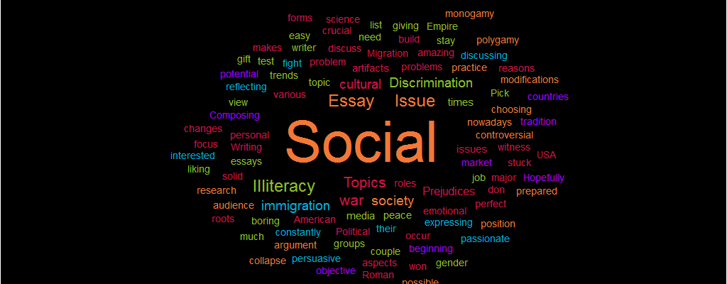 Social Issues Essay Topics for Student 2020 and Examples