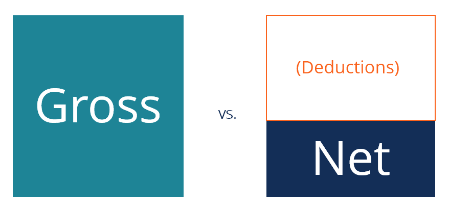 10 Significant Difference Between Gross And Net