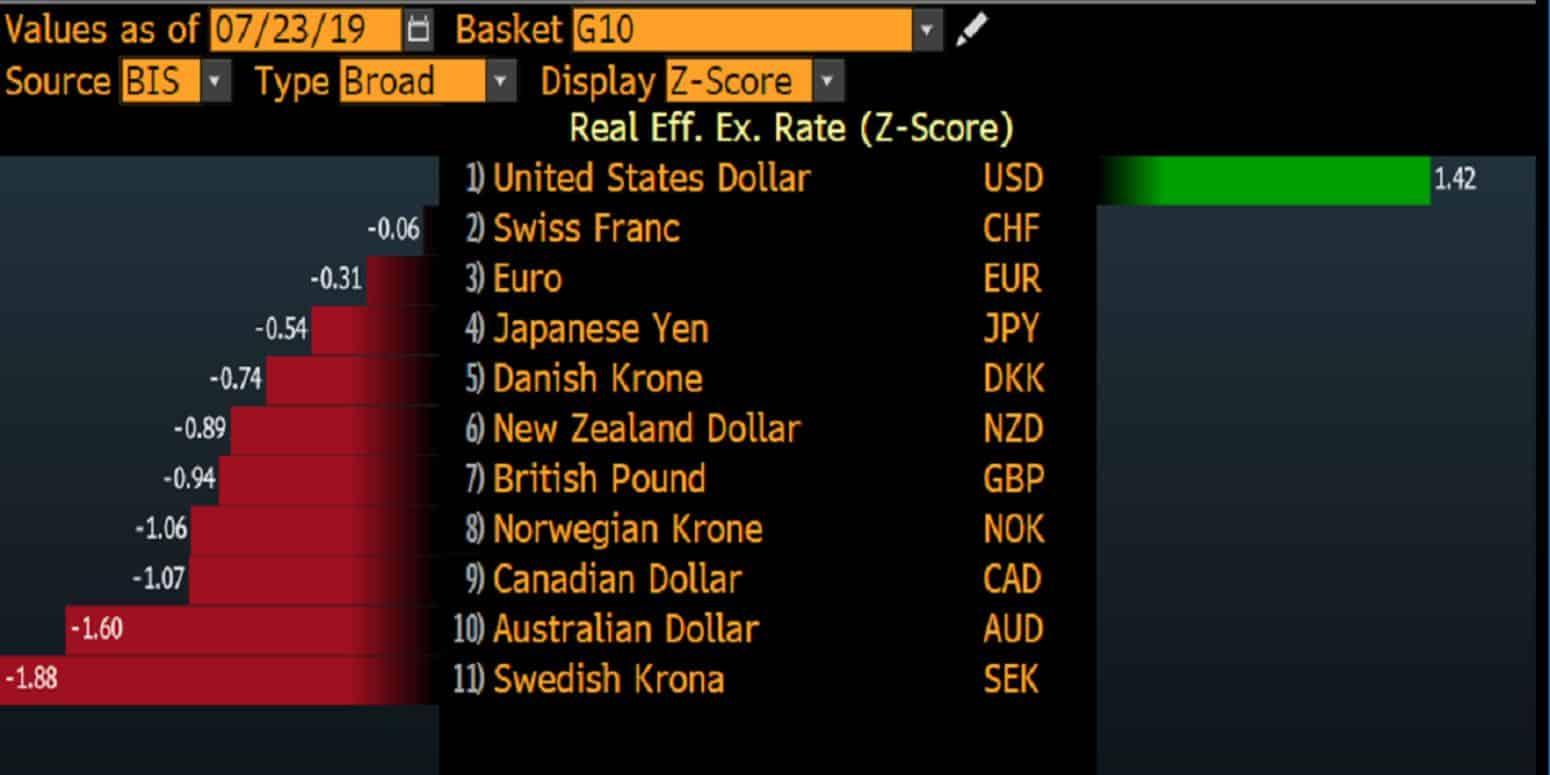 Aboki fx Dollar to Naira Exchange Rate
