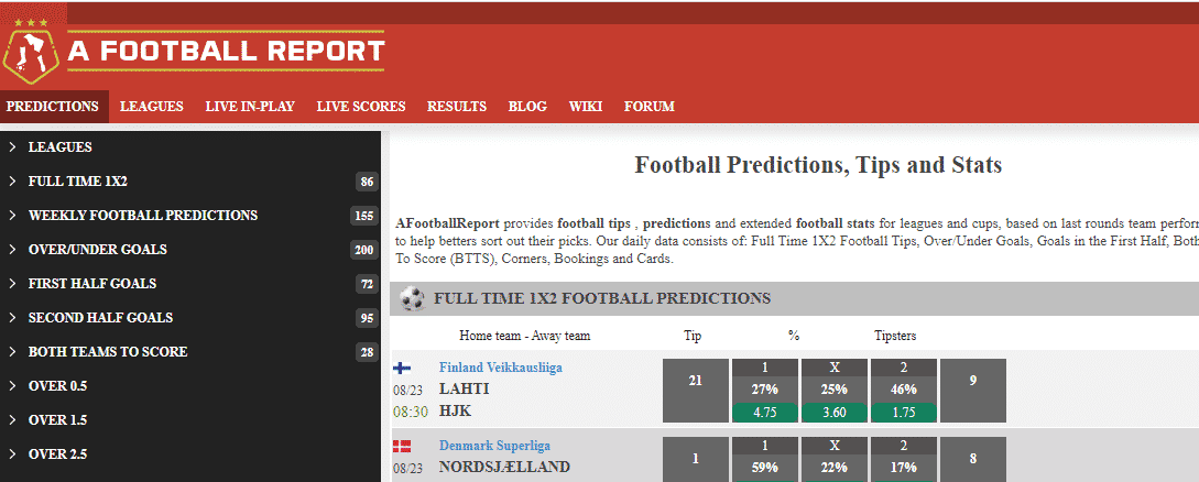 AFOOTBALL REPORT surest prediction site